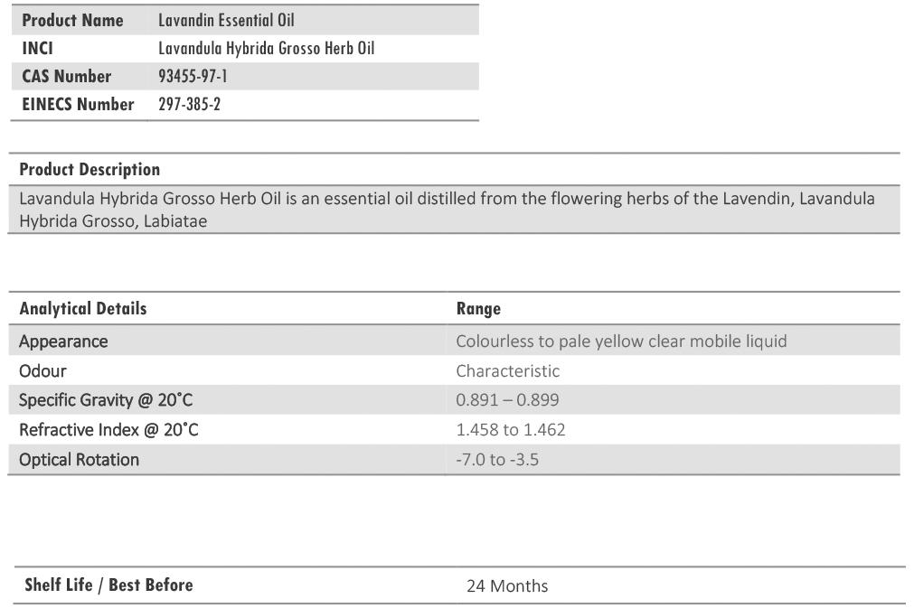 Lavandin Essential Oil-Specs.jpg (1011×673)