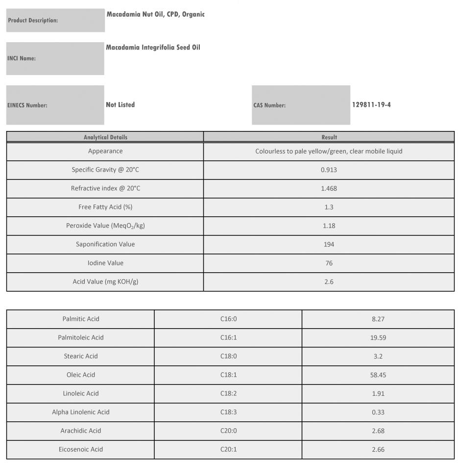 http://plena-natura.pt/image/catalog/Oleos/Macadamia-CP-CA.jpg